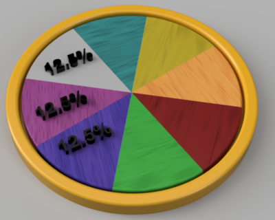 Mathematics | 3D Mathematical Pie Charts